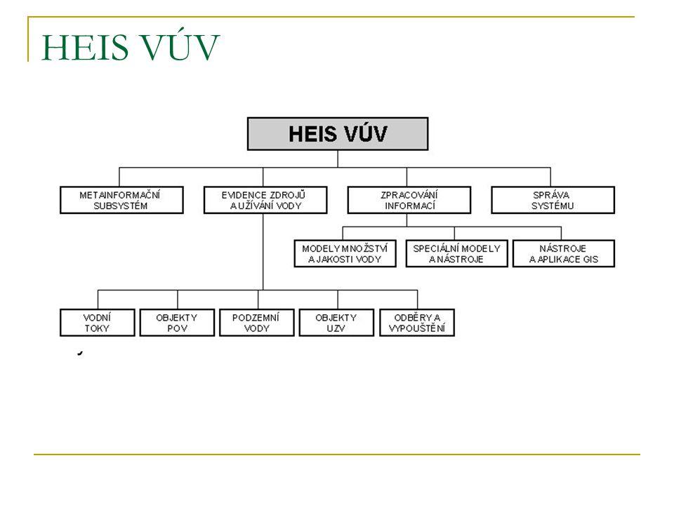 HEIS VÚV hydroekologický informační systém