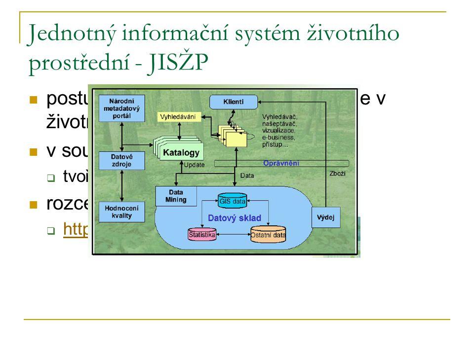 Jednotný informační systém životního prostřední - JISŽP