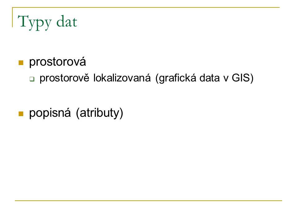 Typy dat prostorová popisná (atributy)