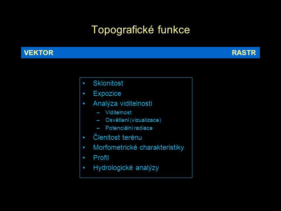 Topografické funkce VEKTOR RASTR Sklonitost Expozice