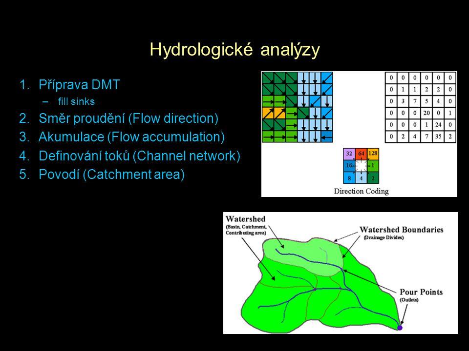 Hydrologické analýzy Příprava DMT Směr proudění (Flow direction)
