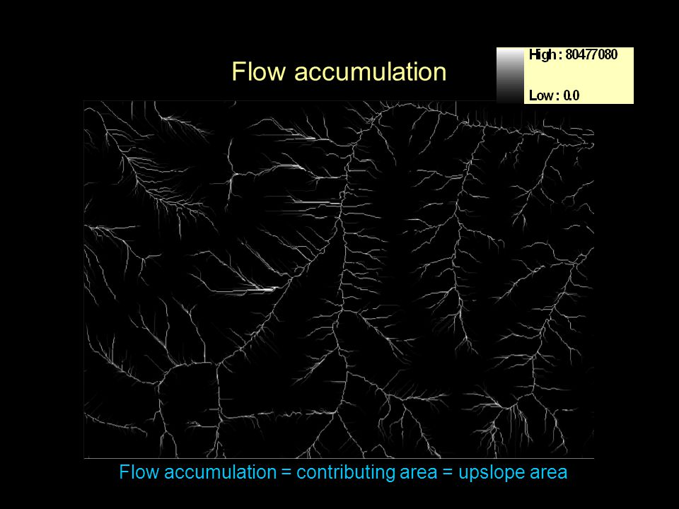 Flow accumulation Flow accumulation = contributing area = upslope area