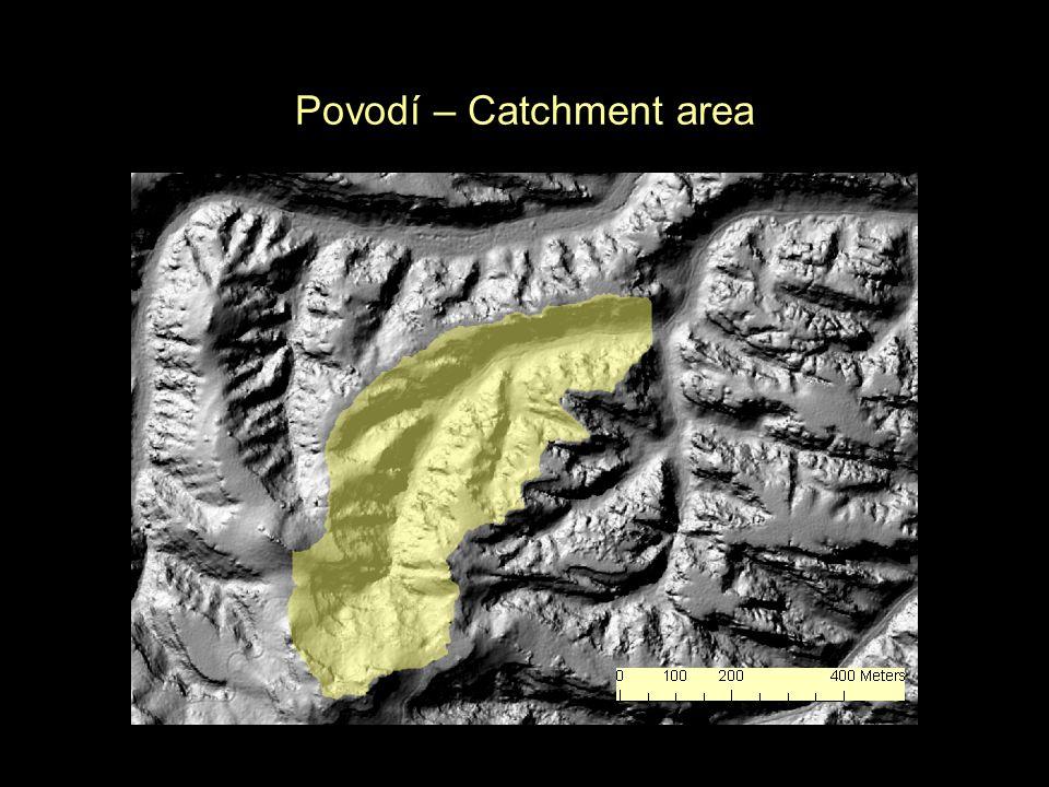 Povodí – Catchment area