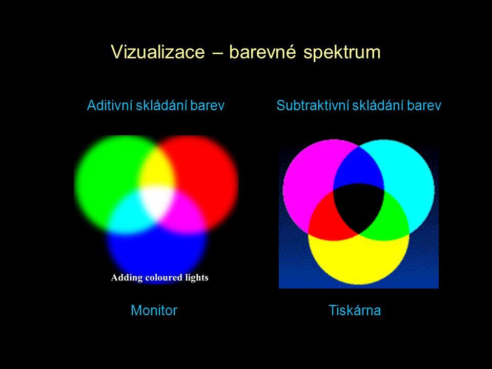 Vizualizace – barevné spektrum
