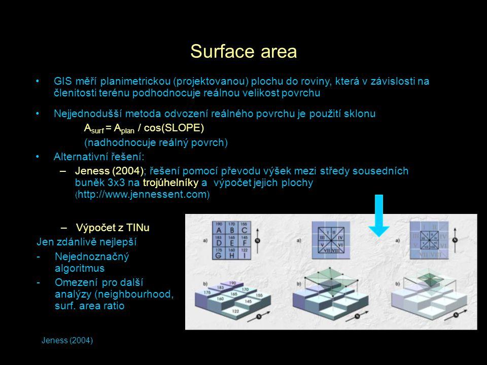 Surface area GIS měří planimetrickou (projektovanou) plochu do roviny, která v závislosti na členitosti terénu podhodnocuje reálnou velikost povrchu.