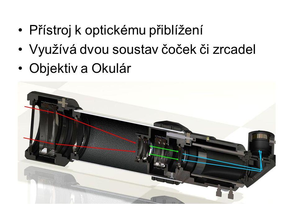 Přístroj k optickému přiblížení