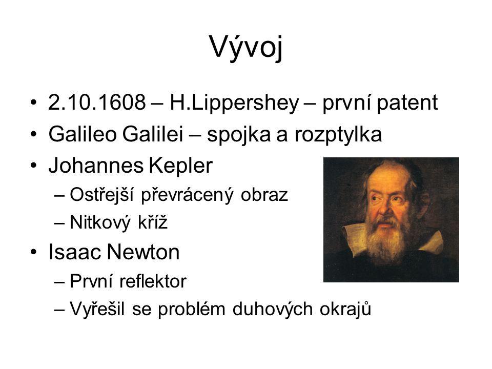 Vývoj 2.10.1608 – H.Lippershey – první patent