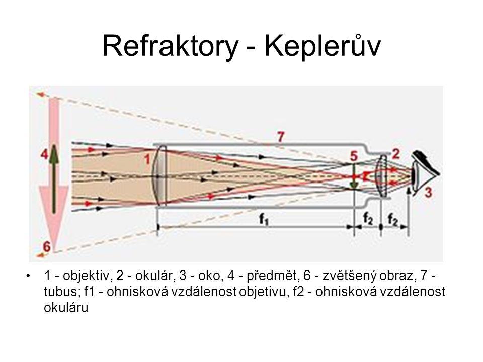 Refraktory - Keplerův