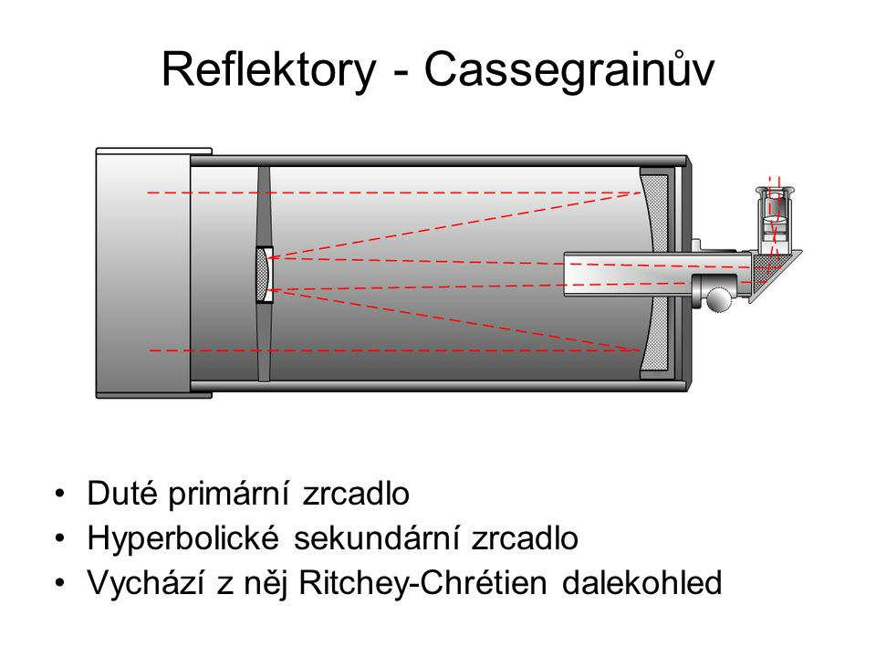 Reflektory - Cassegrainův