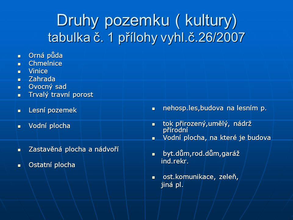 Druhy pozemku ( kultury) tabulka č. 1 přílohy vyhl.č.26/2007