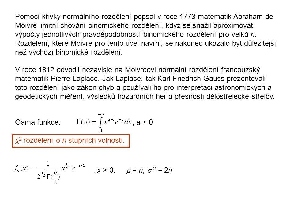 Pomocí křivky normálního rozdělení popsal v roce 1773 matematik Abraham de Moivre limitní chování binomického rozdělení, když se snažil aproximovat výpočty jednotlivých pravděpodobností binomického rozdělení pro velká n. Rozdělení, které Moivre pro tento účel navrhl, se nakonec ukázalo být důležitější než výchozí binomické rozdělení.