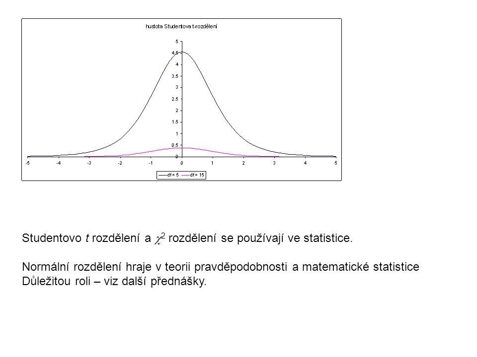 Studentovo t rozdělení a c2 rozdělení se používají ve statistice.