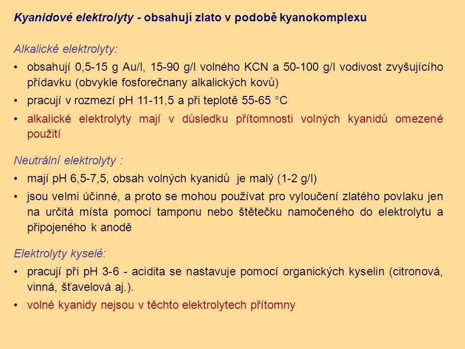 Kyanidové elektrolyty - obsahují zlato v podobě kyanokomplexu