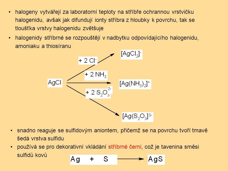 halogeny vytvářejí za laboratorní teploty na stříbře ochrannou vrstvičku halogenidu, avšak jak difundují ionty stříbra z hloubky k povrchu, tak se tloušťka vrstvy halogenidu zvětšuje