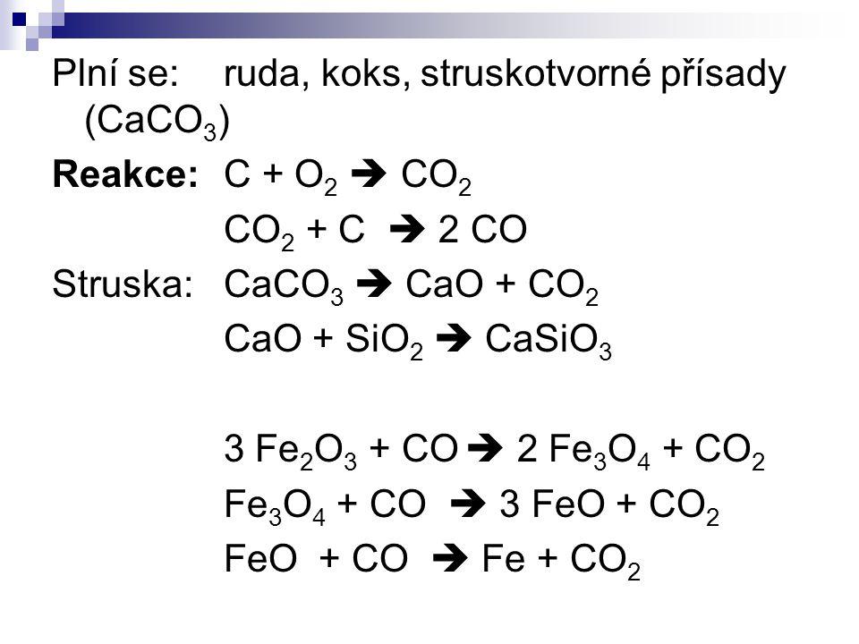 Plní se: ruda, koks, struskotvorné přísady (CaCO3)
