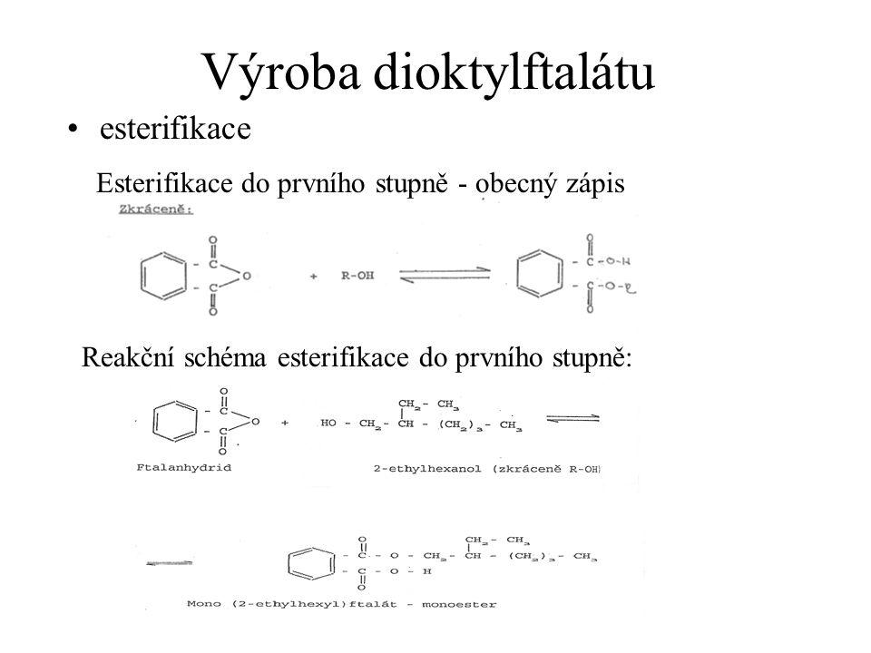 Výroba dioktylftalátu