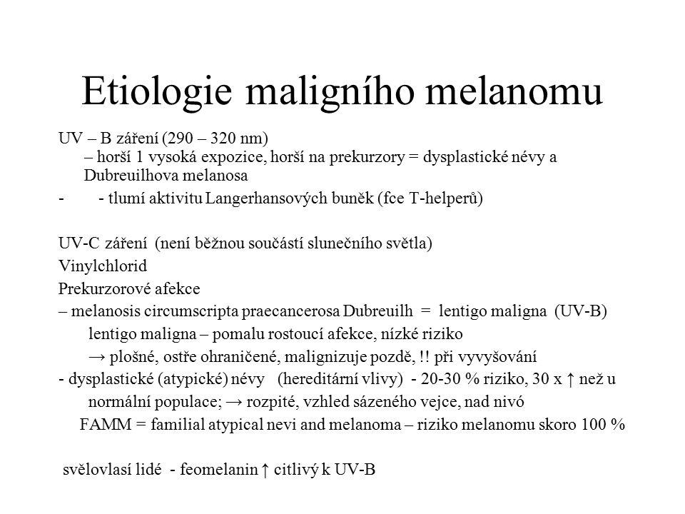 Etiologie maligního melanomu