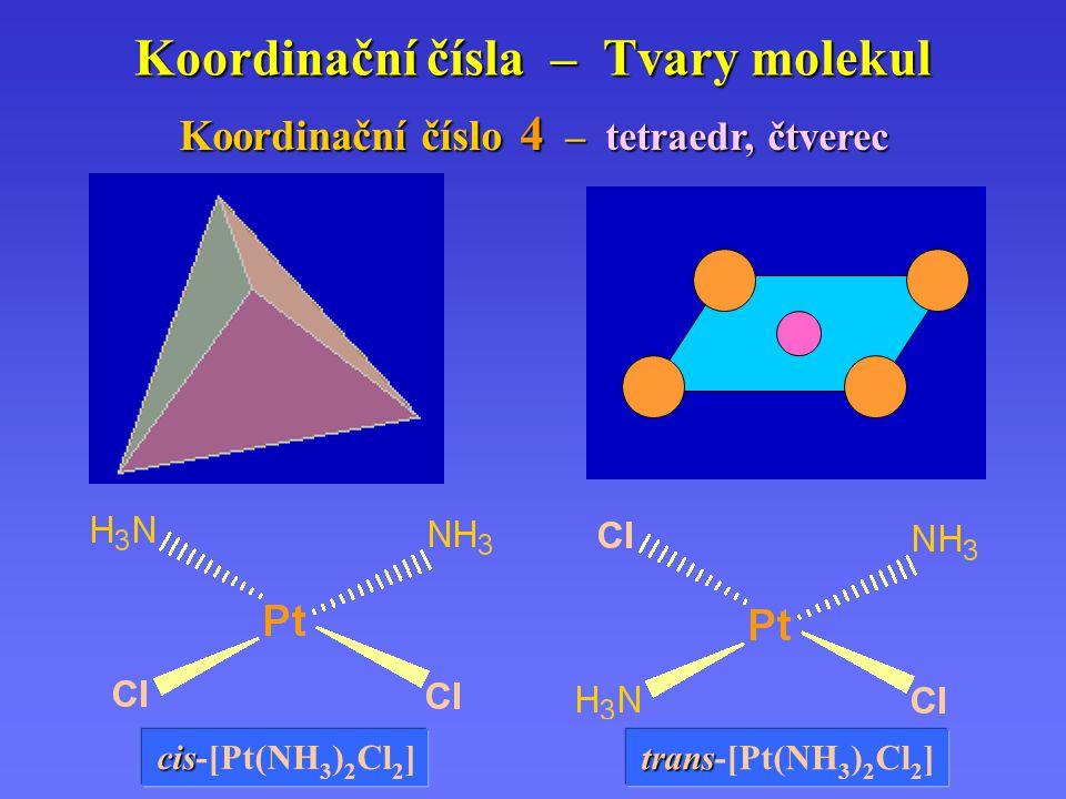 Koordinační čísla – Tvary molekul