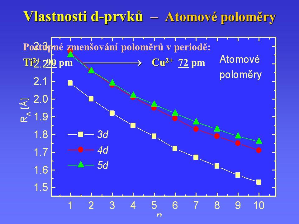 Vlastnosti d-prvků – Atomové poloměry