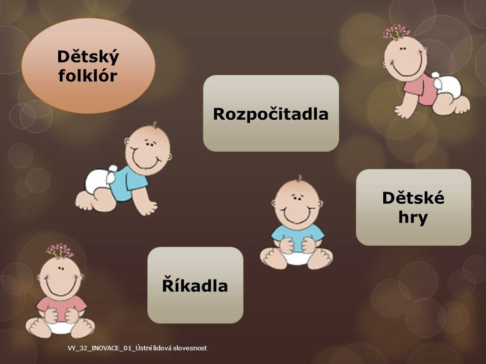 Dětský folklór Rozpočitadla Dětské hry Říkadla