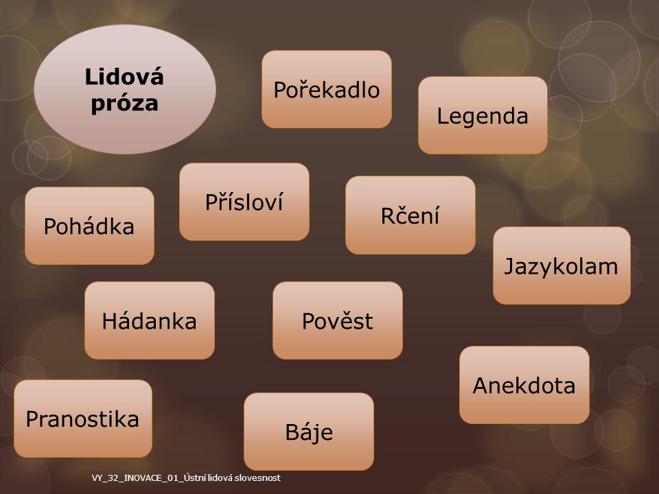 Lidová próza Pořekadlo Legenda Přísloví Rčení Pohádka Jazykolam