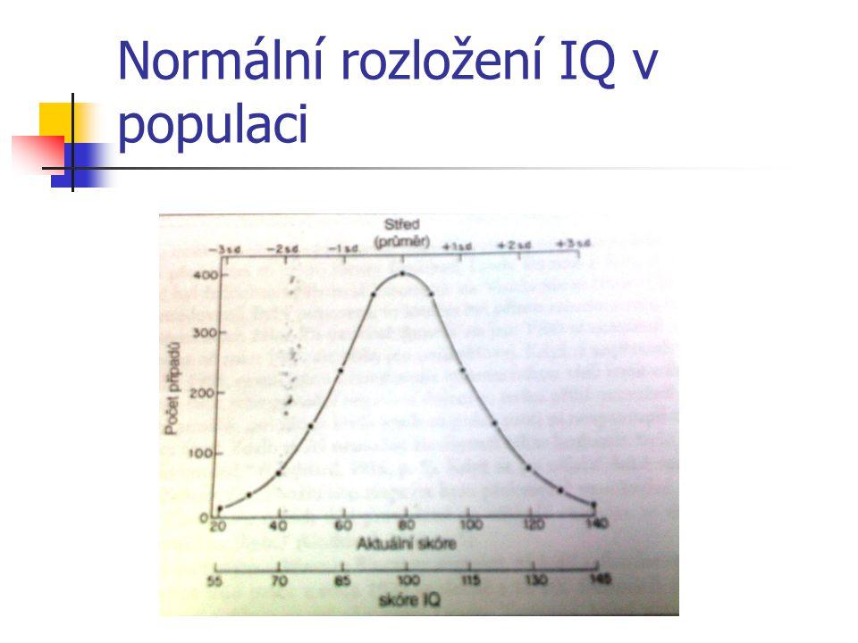 Normální rozložení IQ v populaci