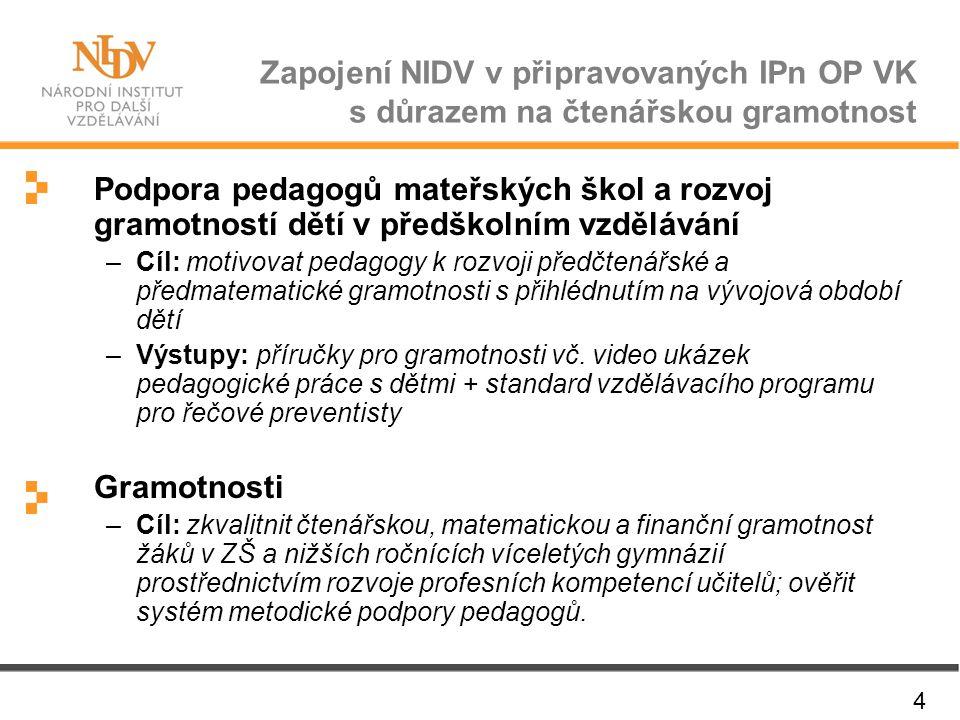 Zapojení NIDV v připravovaných IPn OP VK s důrazem na čtenářskou gramotnost