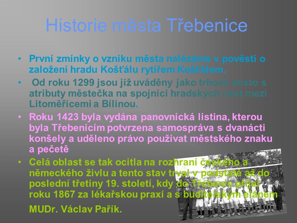 Historie města Třebenice