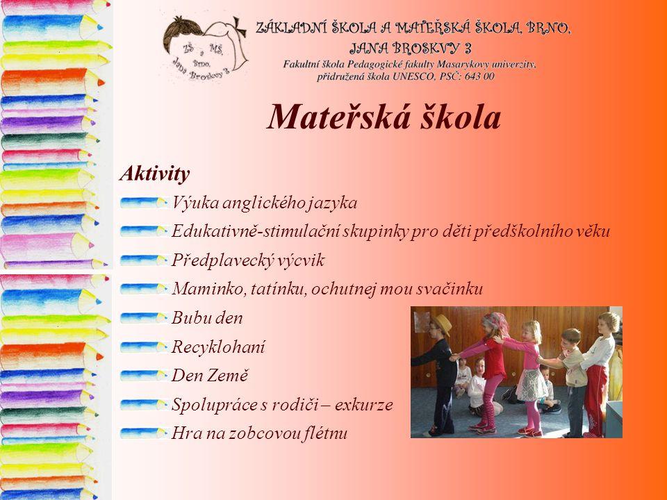 Mateřská škola Aktivity Výuka anglického jazyka