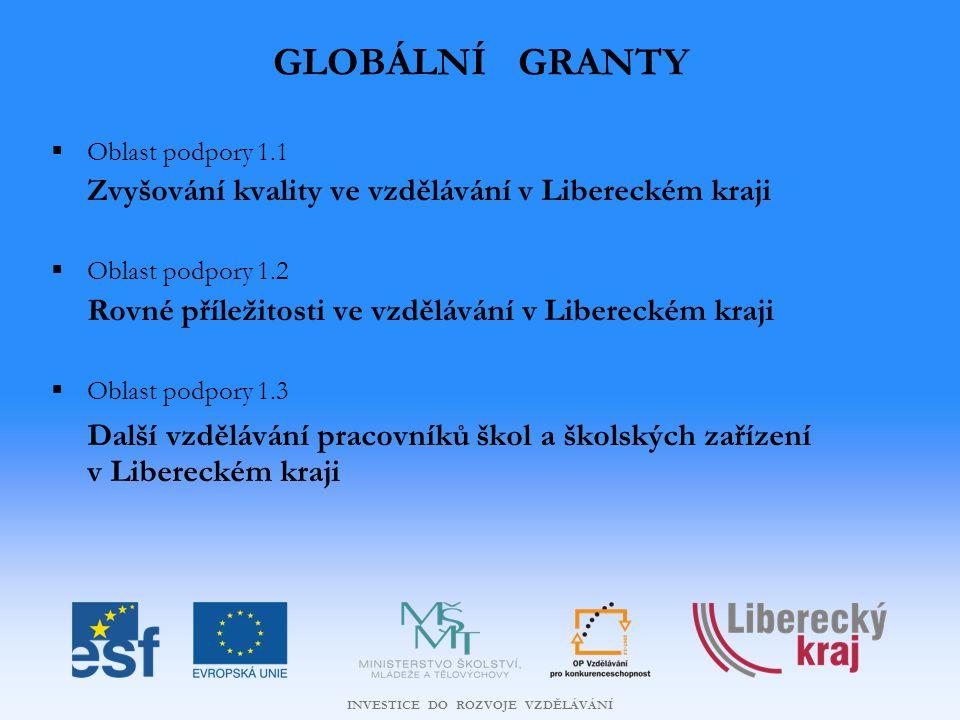 GLOBÁLNÍ GRANTY Oblast podpory 1.1. Zvyšování kvality ve vzdělávání v Libereckém kraji. Oblast podpory 1.2.