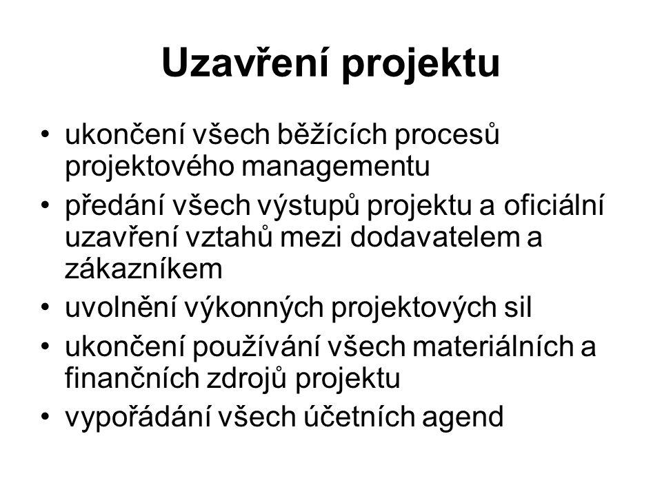 Uzavření projektu ukončení všech běžících procesů projektového managementu.