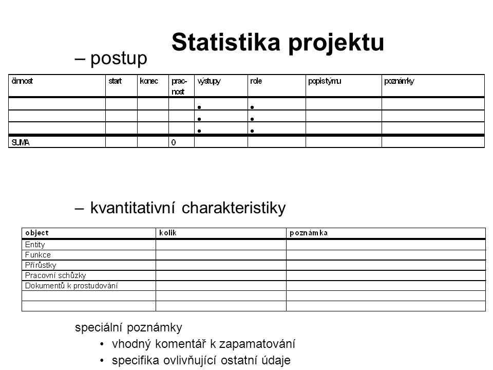 Statistika projektu postup kvantitativní charakteristiky