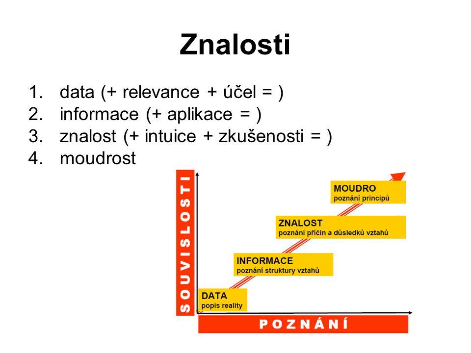 Znalosti data (+ relevance + účel = ) informace (+ aplikace = )