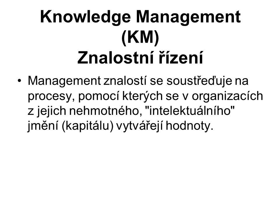 Knowledge Management (KM) Znalostní řízení