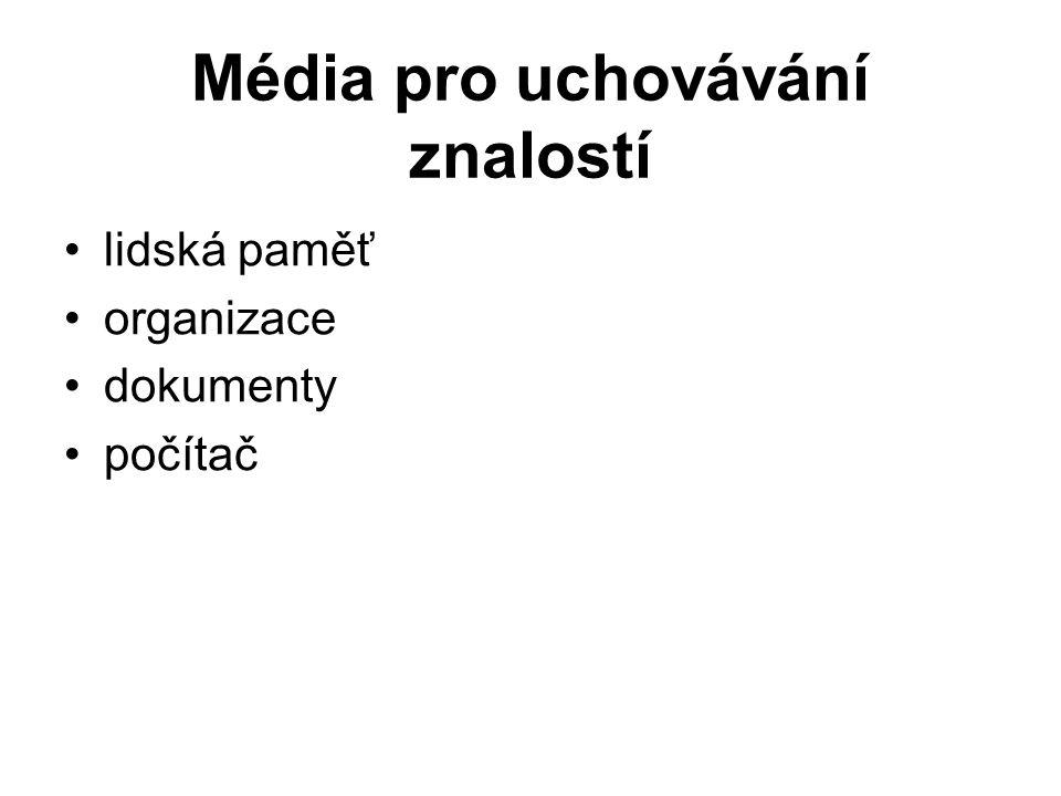 Média pro uchovávání znalostí