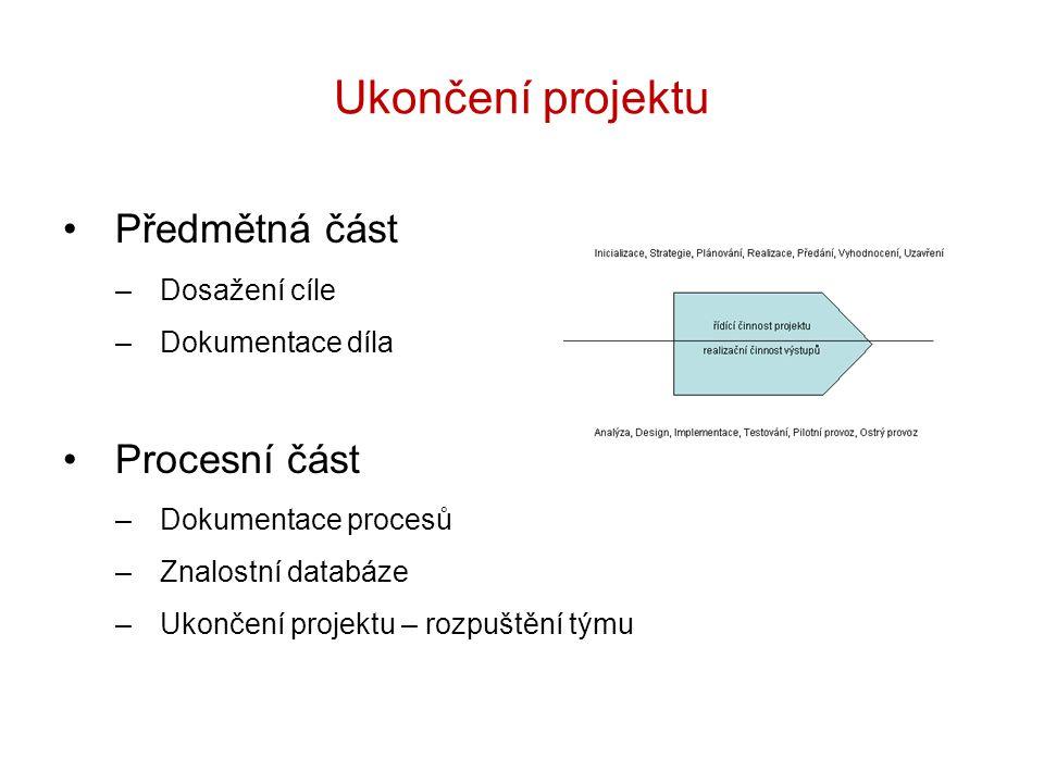 Ukončení projektu Předmětná část Procesní část Dosažení cíle
