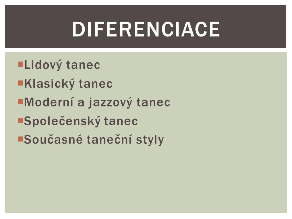 Diferenciace Lidový tanec Klasický tanec Moderní a jazzový tanec