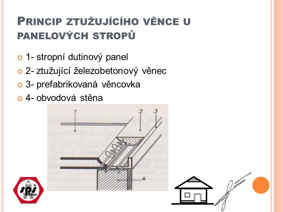 Princip ztužujícího věnce u panelových stropů