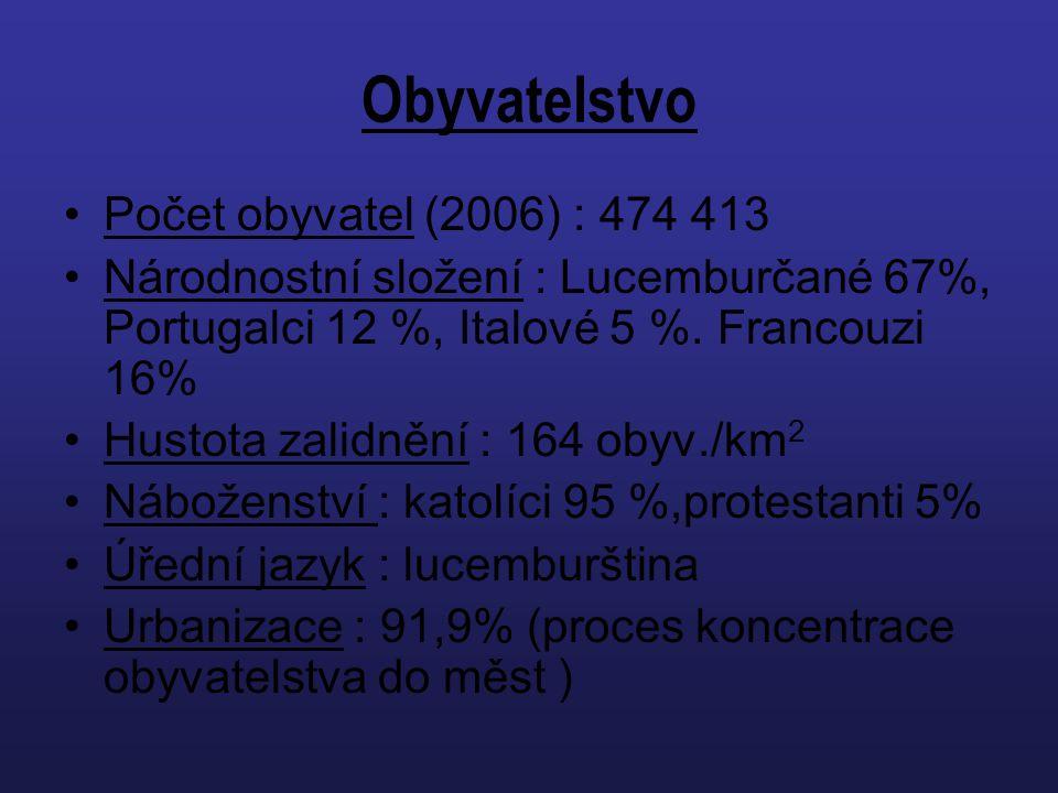 Obyvatelstvo Počet obyvatel (2006) : 474 413