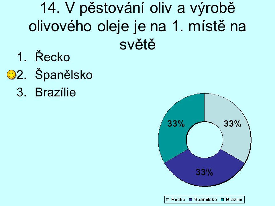 14. V pěstování oliv a výrobě olivového oleje je na 1. místě na světě