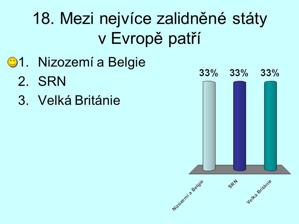 18. Mezi nejvíce zalidněné státy v Evropě patří