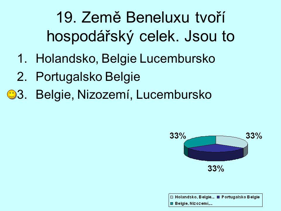 19. Země Beneluxu tvoří hospodářský celek. Jsou to