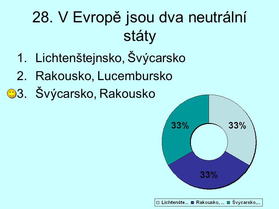 28. V Evropě jsou dva neutrální státy