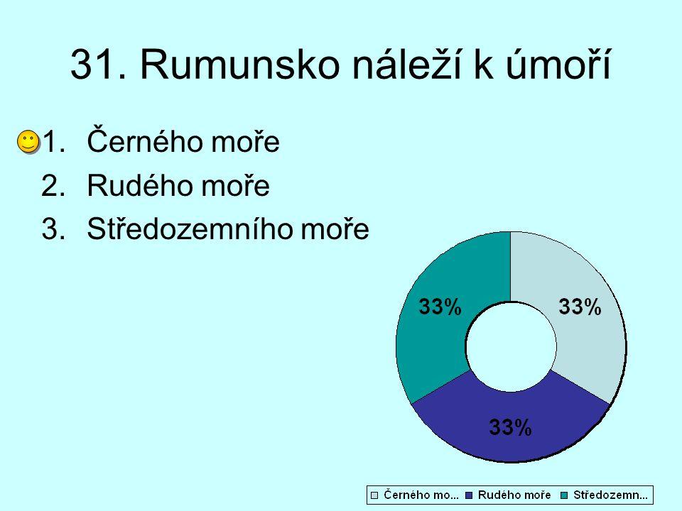 31. Rumunsko náleží k úmoří