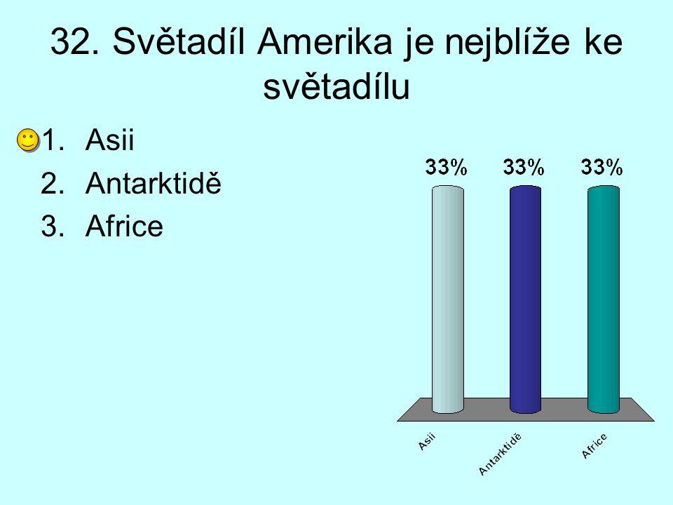 32. Světadíl Amerika je nejblíže ke světadílu
