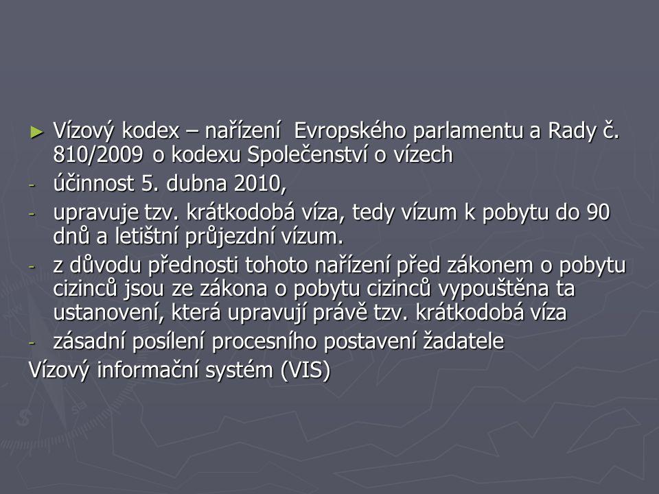 Vízový kodex – nařízení Evropského parlamentu a Rady č