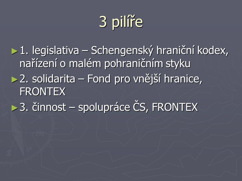 3 pilíře 1. legislativa – Schengenský hraniční kodex, nařízení o malém pohraničním styku. 2. solidarita – Fond pro vnější hranice, FRONTEX.