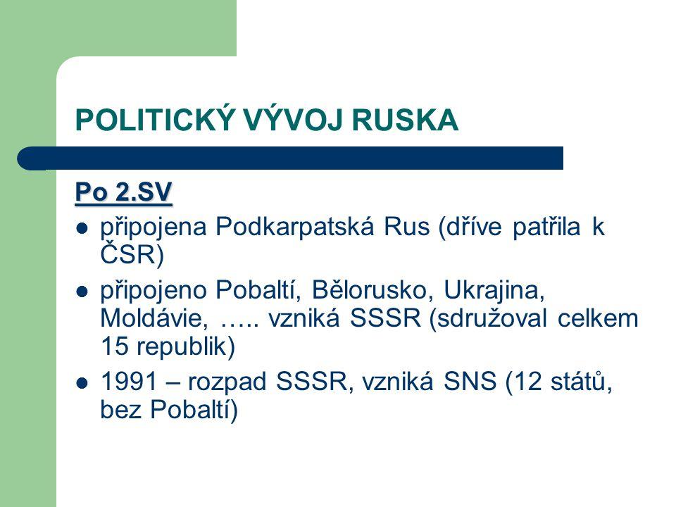 POLITICKÝ VÝVOJ RUSKA Po 2.SV