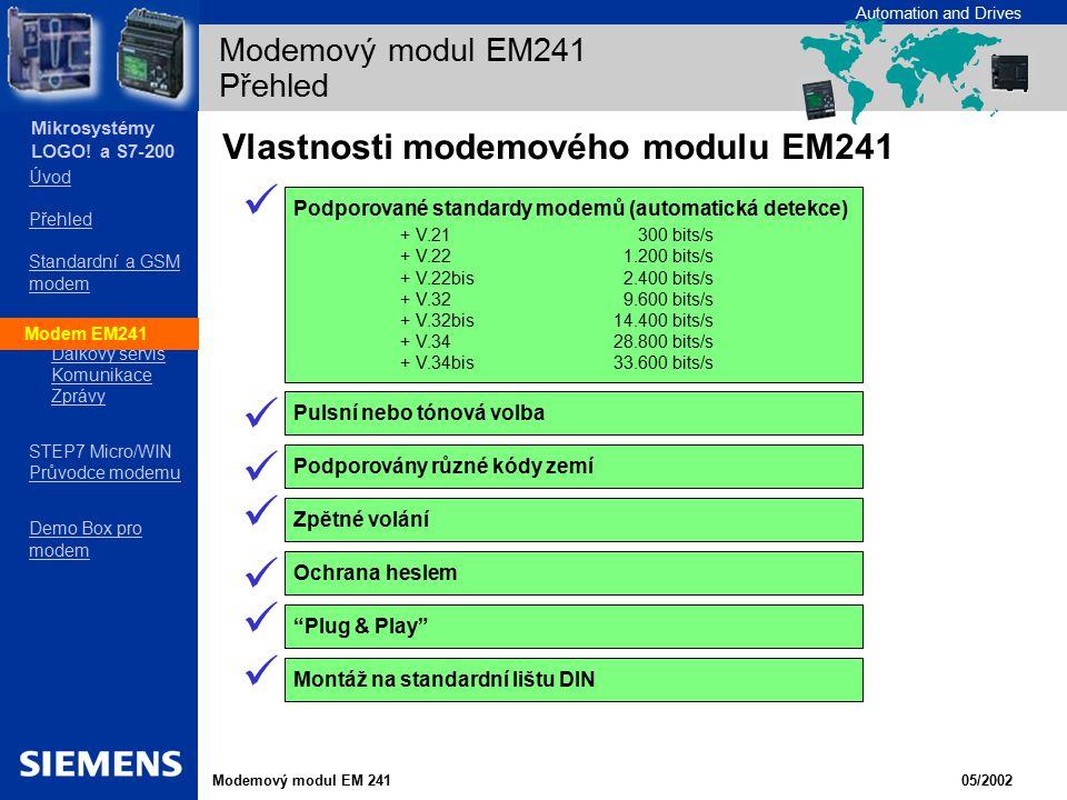 Modemový modul EM241 Přehled