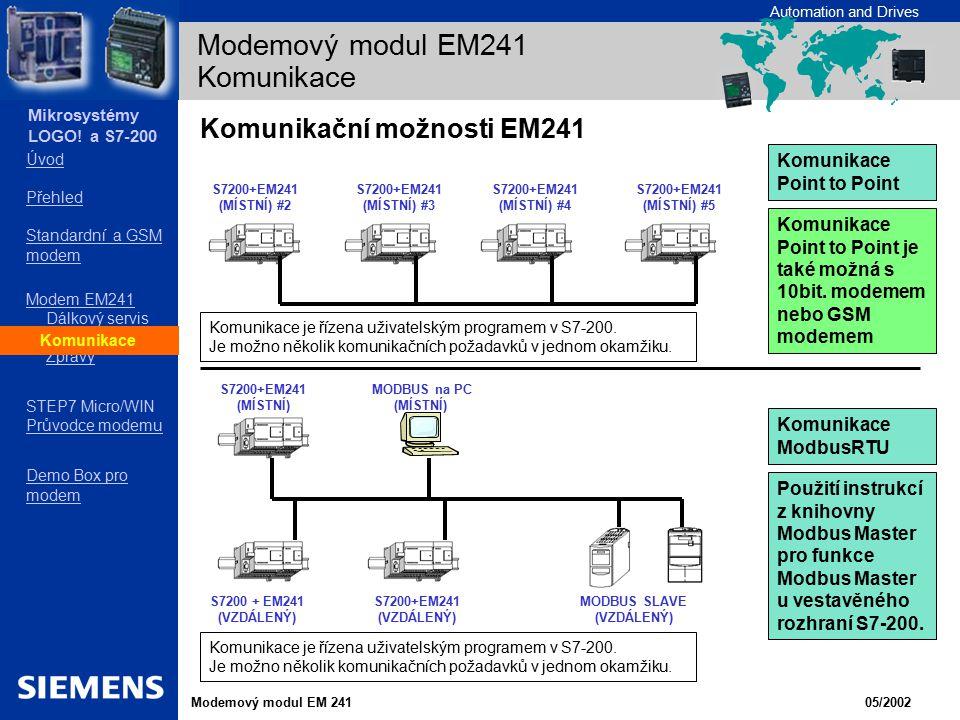 Modemový modul EM241 Komunikace